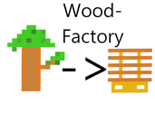Play Idle Wood Factory