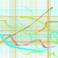avatar for chazoroony